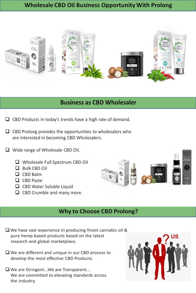 Wholesale CBD Oil Business Opportunity With Prolong